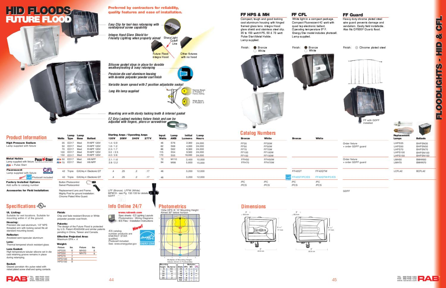 page_23 Quartz Metal Halide Ballast Wiring Diagram on output voltage for 1000 watt, lamp 400w, philips advance, for 100 watt sylvania, sylvania 150w, capacitor for, how test, 100w replacement, for 400 watt,