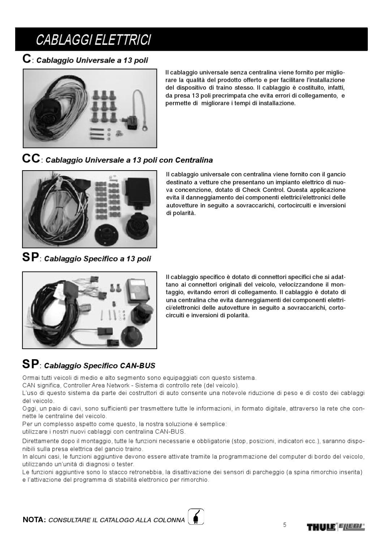 Schema Elettrico Per Gancio Traino : B cablaggi elettrici ellebi thule by srl issuu
