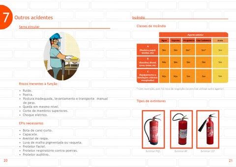 baf57ec8c1ff6 Cartilha de Noções Básicas de Segurança no Trabalho na Construção ...