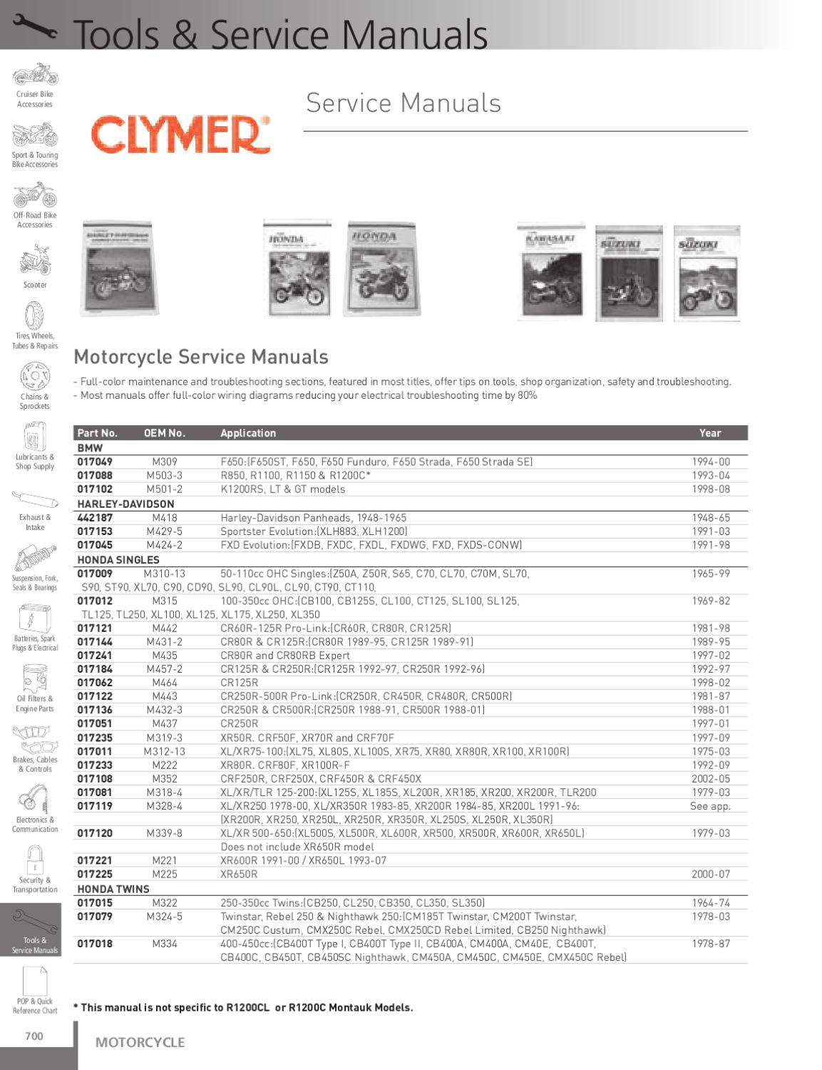 Motorcycle Catalogue - Part 6 By Ignition Products Inc