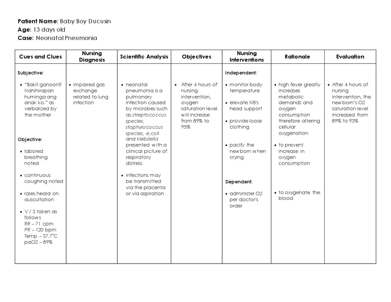 Nursing Care Plan With Nursing History And Drug Analysis