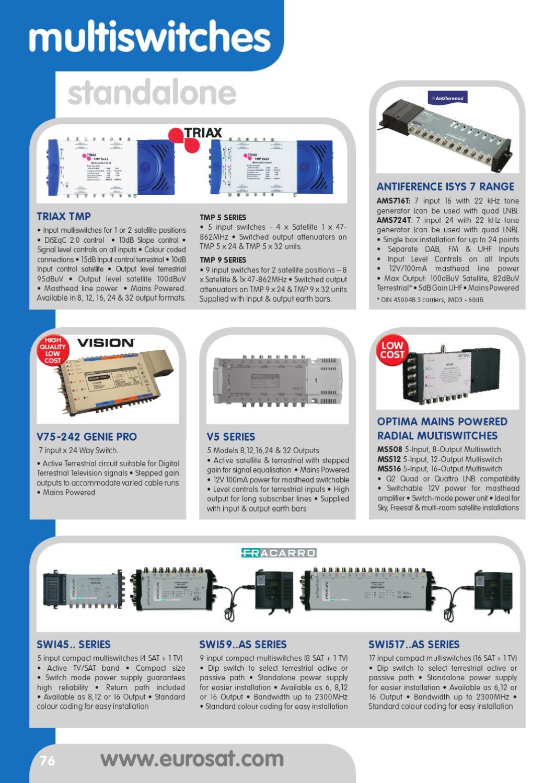 2012 Eurosat Product Guide by Eurosat - issuu