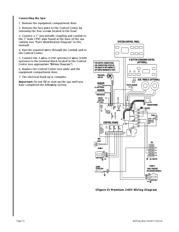 bullfrog-spa-owners-manual-1999 by envirosmarte hot tubs & swim spas - issuu