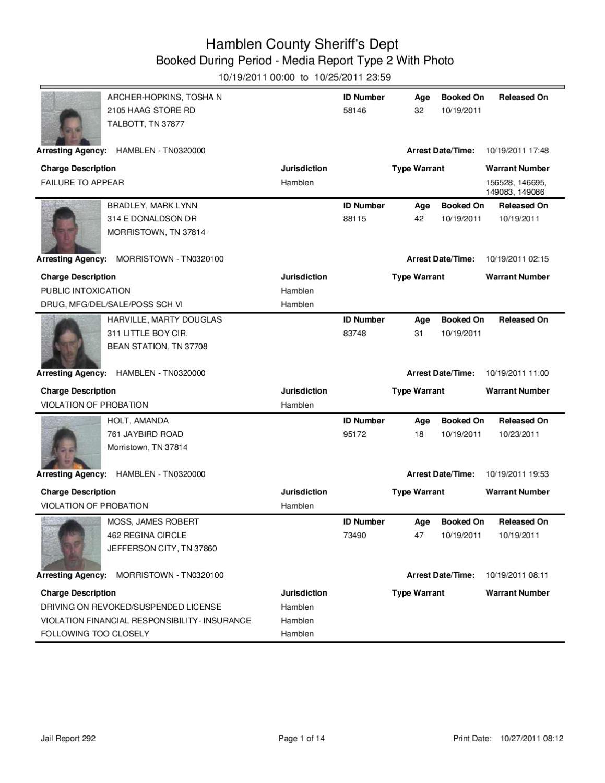 Hamblen Co  Arrest Report & Mugshots by Innovative
