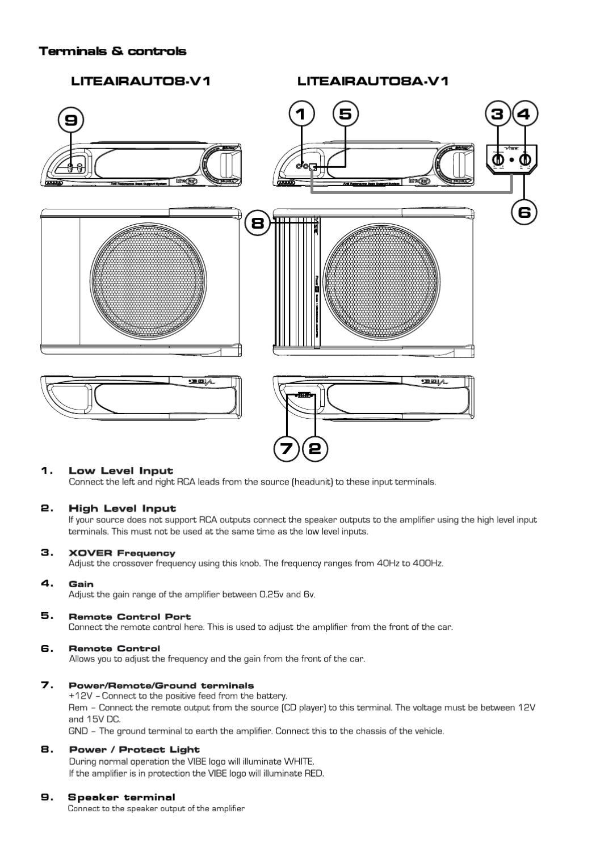[SCHEMATICS_48EU]  VIBE Optisound Auto 8 Instruction Manual Active and Passive by VIBE AUDIO -  issuu   Vibe Optisound Auto 8 Wiring Diagram      Issuu