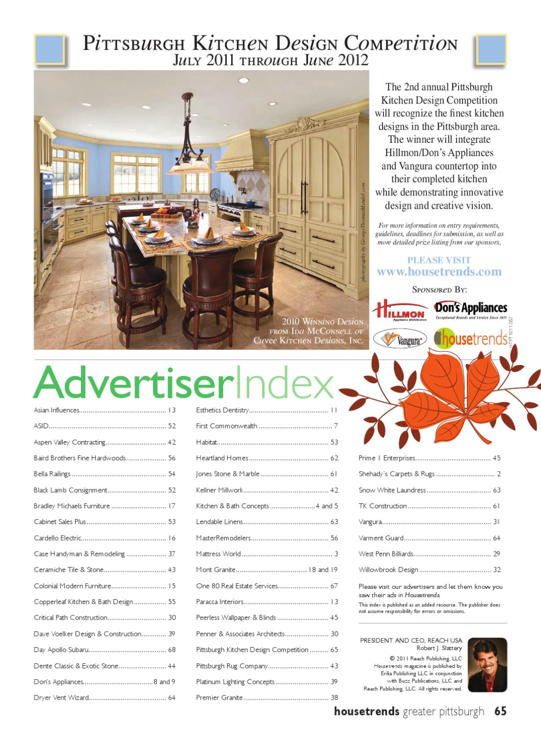 Pittsburgh Housetrends By