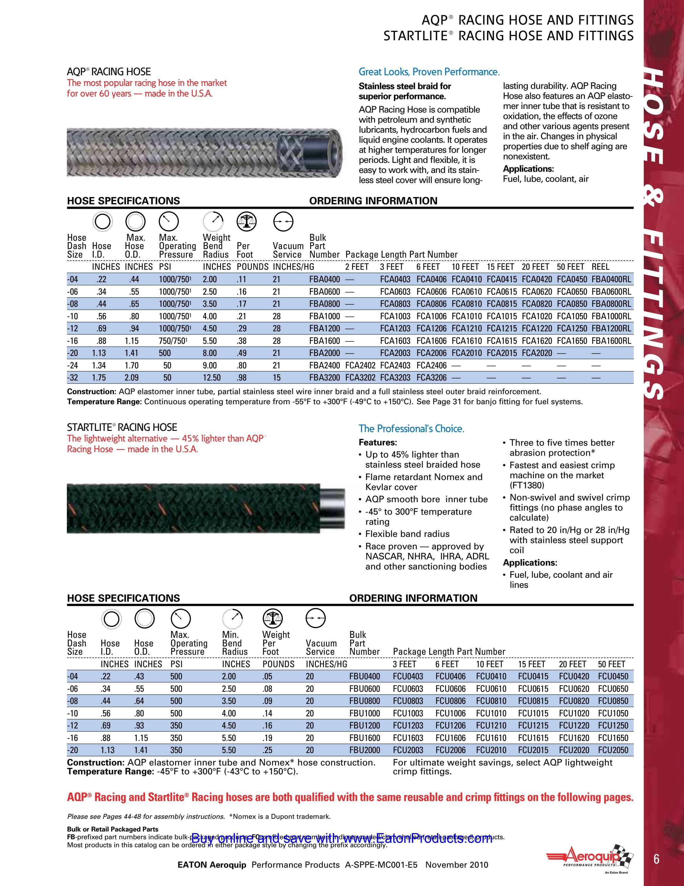 6 Feet 10AN Stainless Steel Braided Hose Aeroquip FCA0815 AQP