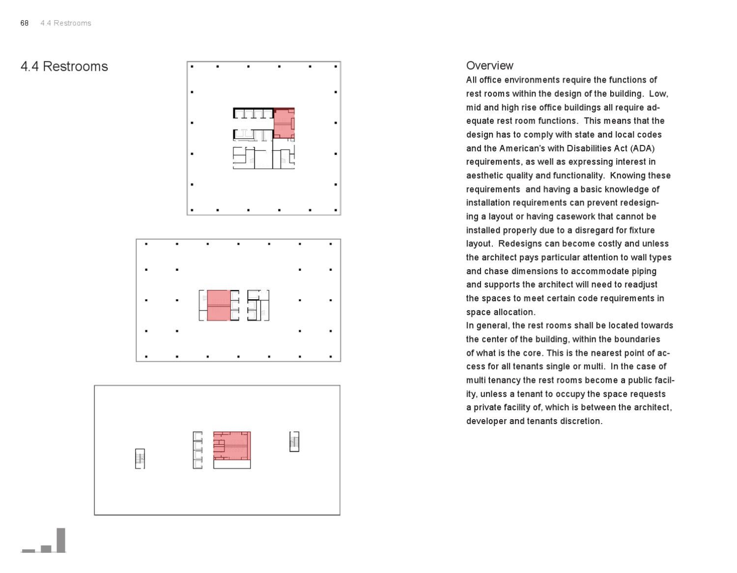 Office Building By Northeastern School Of Architecture Issuu Piping Layout Requirements
