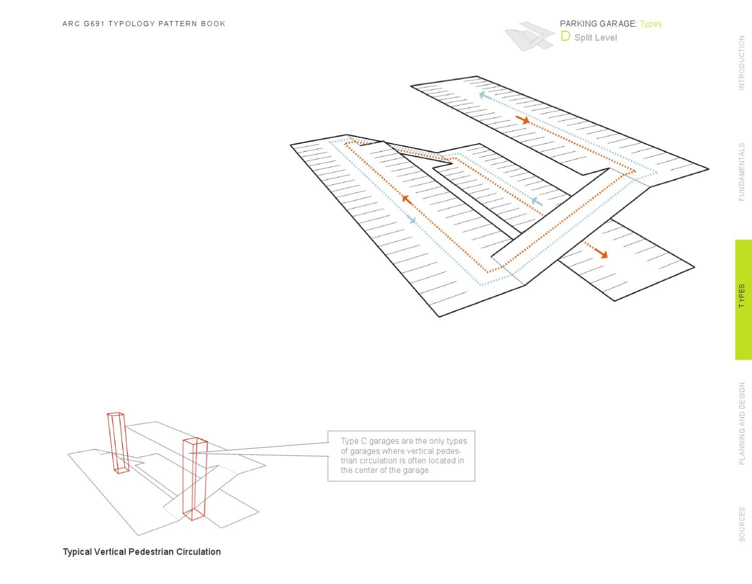 Parking By Northeastern School Of Architecture Issuu