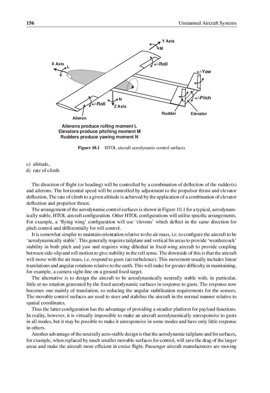 Uav By Saniyaz Manas Issuu Ailerons Control The Roll Of An Airplane