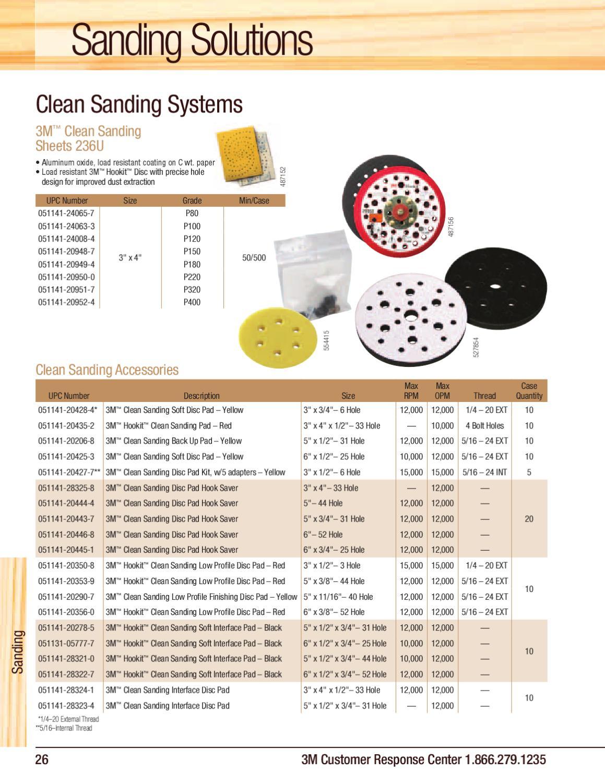 3M 20427 3/' x 1//2/' x 5//16/' Thread Size Clean Sanding Disc Pad Kit