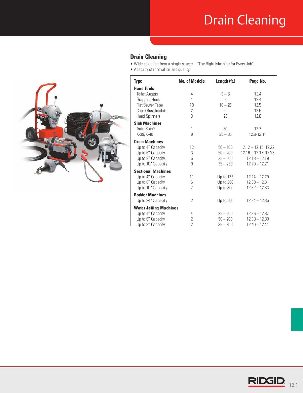 Leader for K-6200 K-7500 K-750R RIDGID T-458 K-750 92555 5//8 in