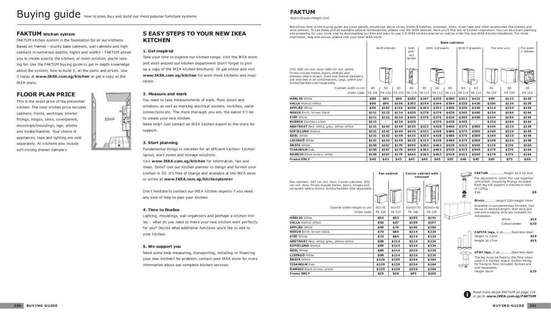 Ikea Catalogue 2012 By Pornsak Hanvoravongchai Issuu