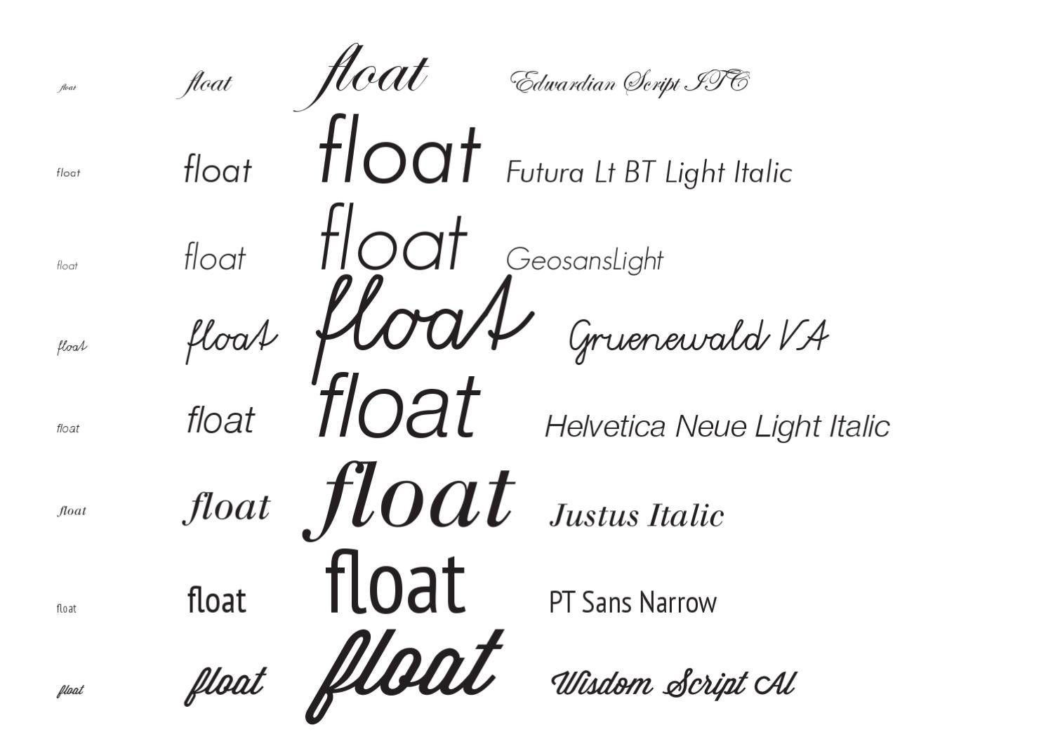 FLOAT typeface experimentation  by sophie wilson - issuu