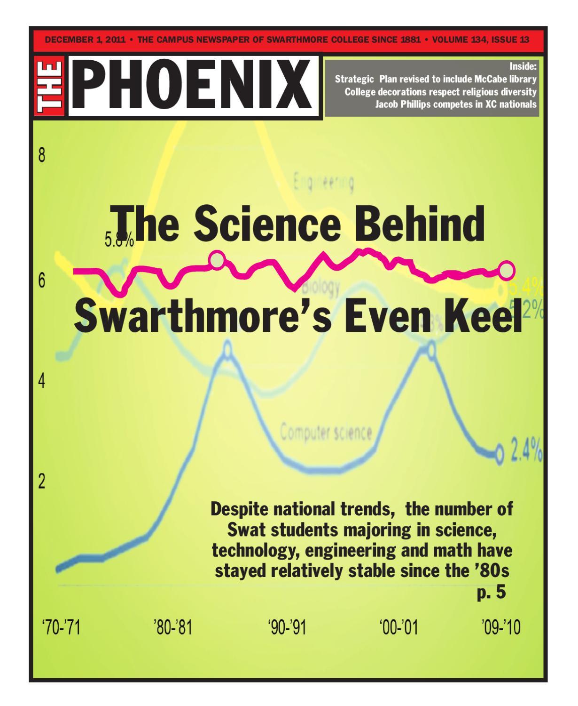 Swarthmore Courses Spring 2020.Swarthmore Phoenix By The Phoenix Issuu