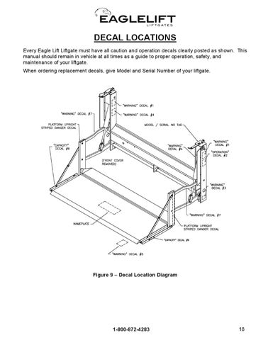 Vehicle Code Reader >> Eaglelift EDL Series Liftgate Manual by THE Liftgate Parts Co. - Issuu