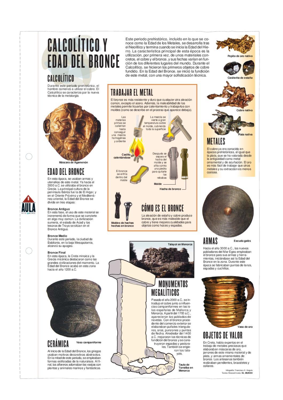 Edad de los metales by joaquina de gracia mora issuu - Como se limpia el bronce ...