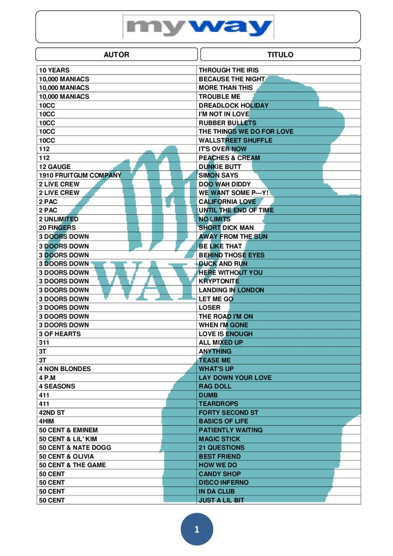 4dd986aa0dde7 Cancionero Ingles My Way by juan carlos palomino - issuu
