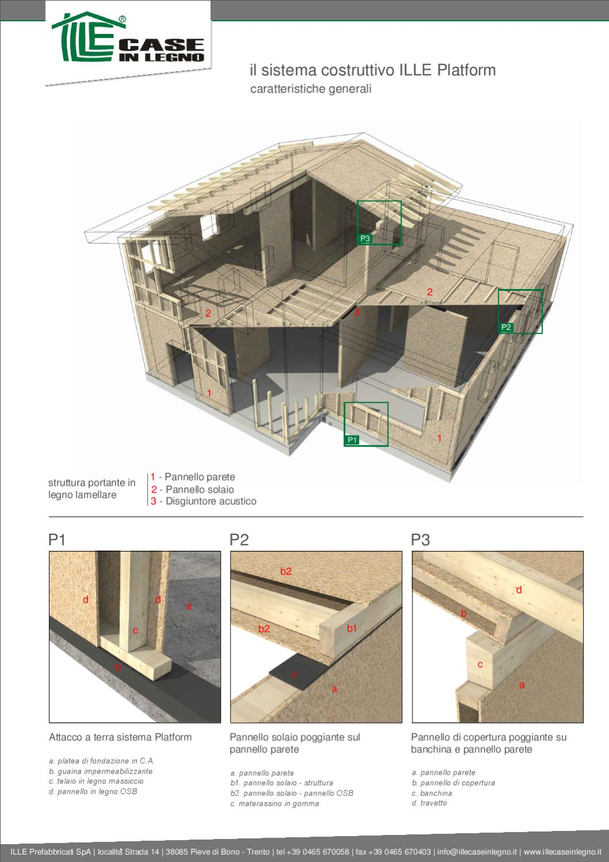 Pannelli Di Legno Osb sistema costruttivo ille platform frame by elia terzi - issuu