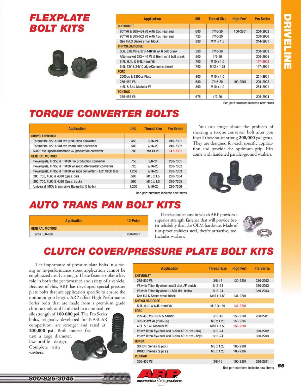 ARP 150-2201 Clutch Pressure Plate Bolt Kit Ford 289-460 V8 1985-Earlier