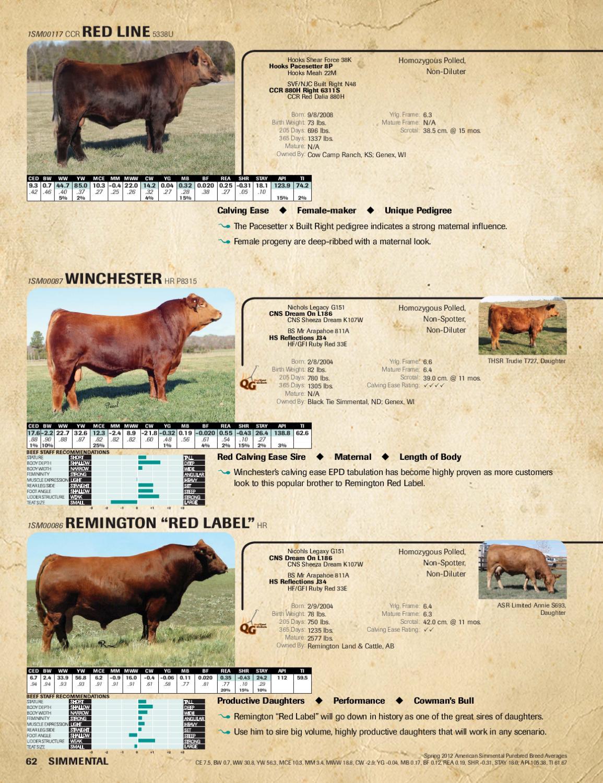 2012 Genex Beef Management Guide by Genex Cooperative, Inc. - issuu