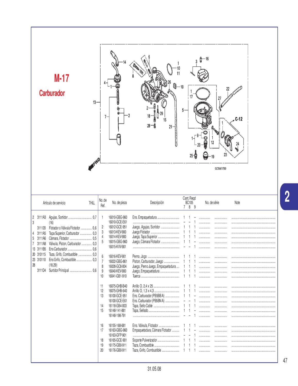 manual despiece honda c105 biz 2007 a 2009 argentina by fernando rh issuu com Biz 100 2009 Biz 100 2009