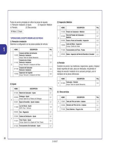 manual despiece honda 250 cbx twister 2006 al 2009 by fernando rh issuu com Descargar Programas Gratis Descargar Ares Gratis