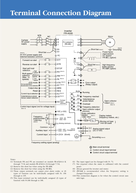 [FPER_4992]  Mitsubishi FR-A500 by Tanun Niyomjit - issuu   Wiring Diagram Inverter Mitsubishi      Issuu