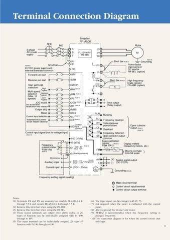[TBQL_4184]  Mitsubishi FR-A500 by Tanun Niyomjit - issuu   Wiring Diagram Inverter Mitsubishi      Issuu