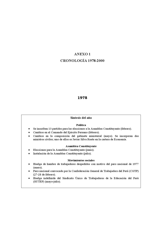CRONOLOGÍA 1978-2000 by p y - issuu