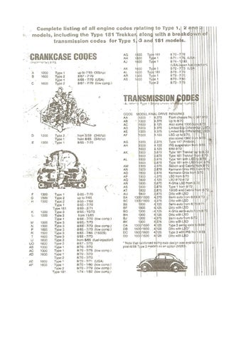 Aircooled VW engine and gearbox codes by ACVWSA - issuu