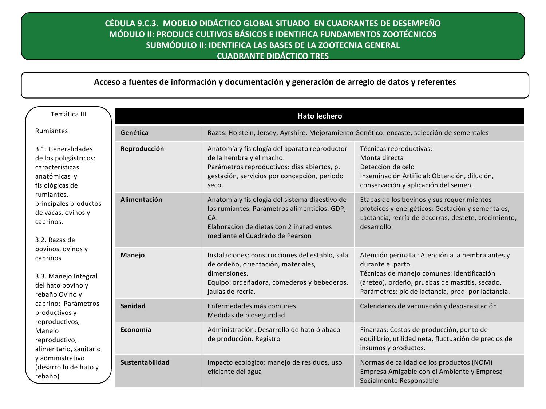 Técnico en Biotecnología Agropecuaria Modulo II by Subdirección de ...
