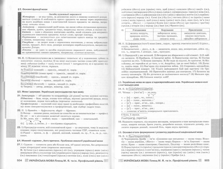 Гдз до української мови 8 клас тихоша