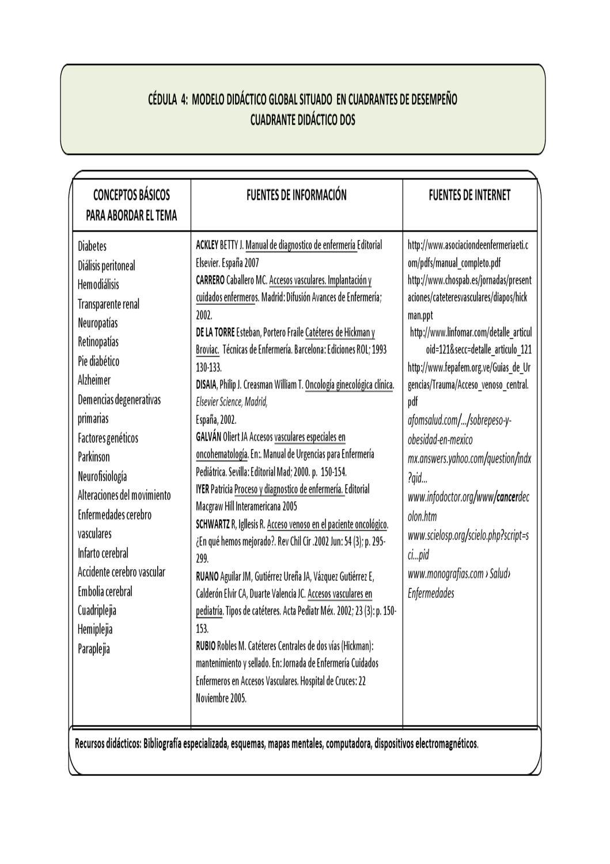 T U00e9cnico En Enfermer U00eda General Modulo V By Subdirecci U00f3n De