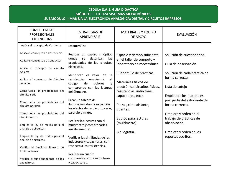 Circuito Seri E Paralelo : Técnico en mecatrónica modulo ii by subdirección de bachillerato