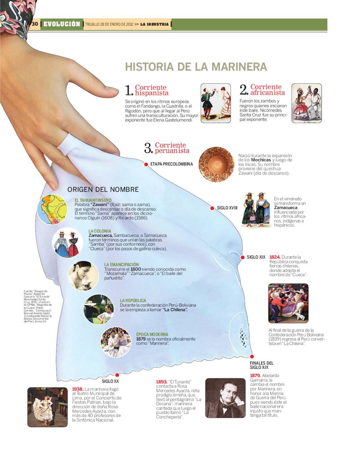 Revista Ser Mujer No 67 Marinera Vebuka Com