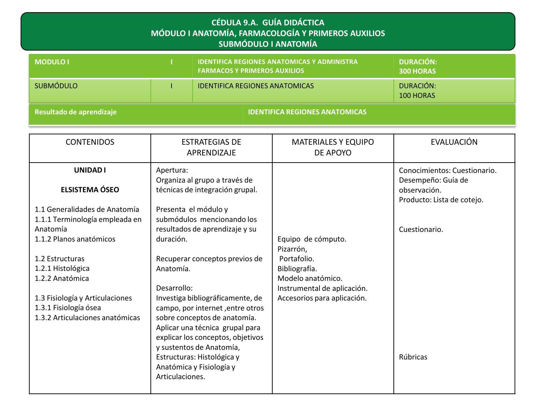 Técnico Radiólogo Modulo I by Subdirección de Bachillerato ...