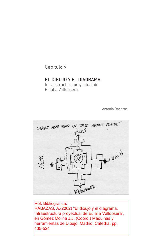 EL DIBUJO Y EL DIAGRAMA. Infraestructura proyectual de Eulàlia ...