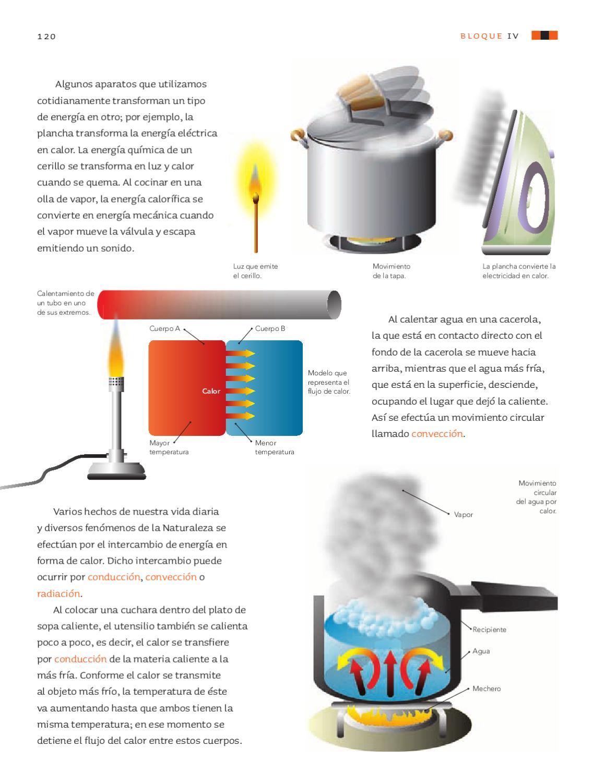Ciencias naturales 5to grado by rar muri issuu for Aparato para cocinar al vapor