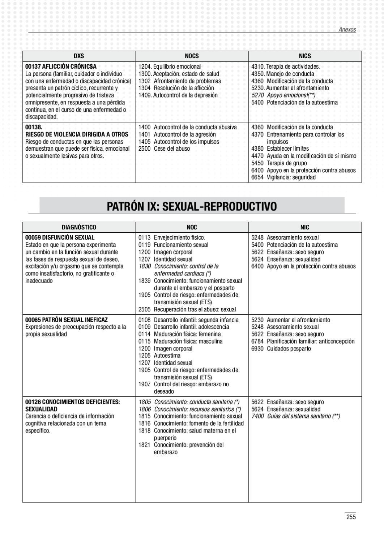 función sexual femenina y disfunción durante el embarazo