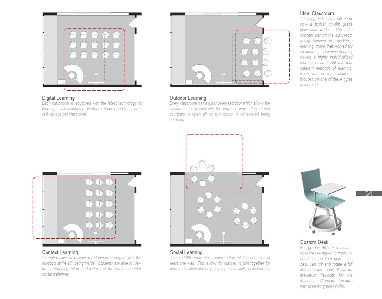 Classroom Design Page : Architecture portfolio by jared moore issuu