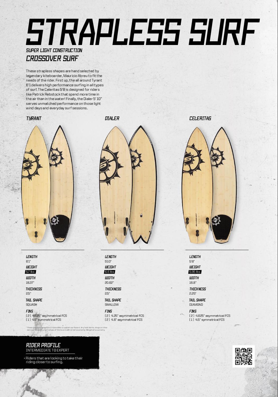 SLINGSHOT KITE - 2012 Catalog by Slingshot Sports - issuu