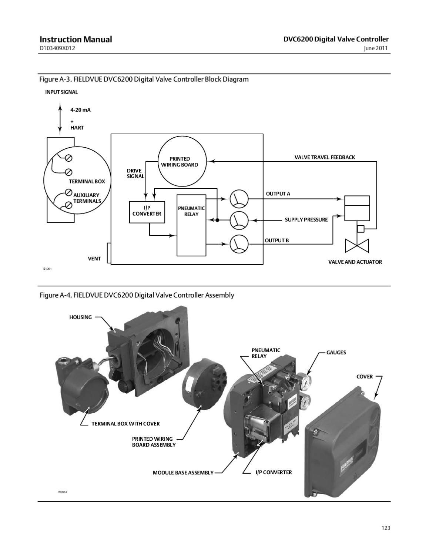 Dvc6200 Wiring Diagram