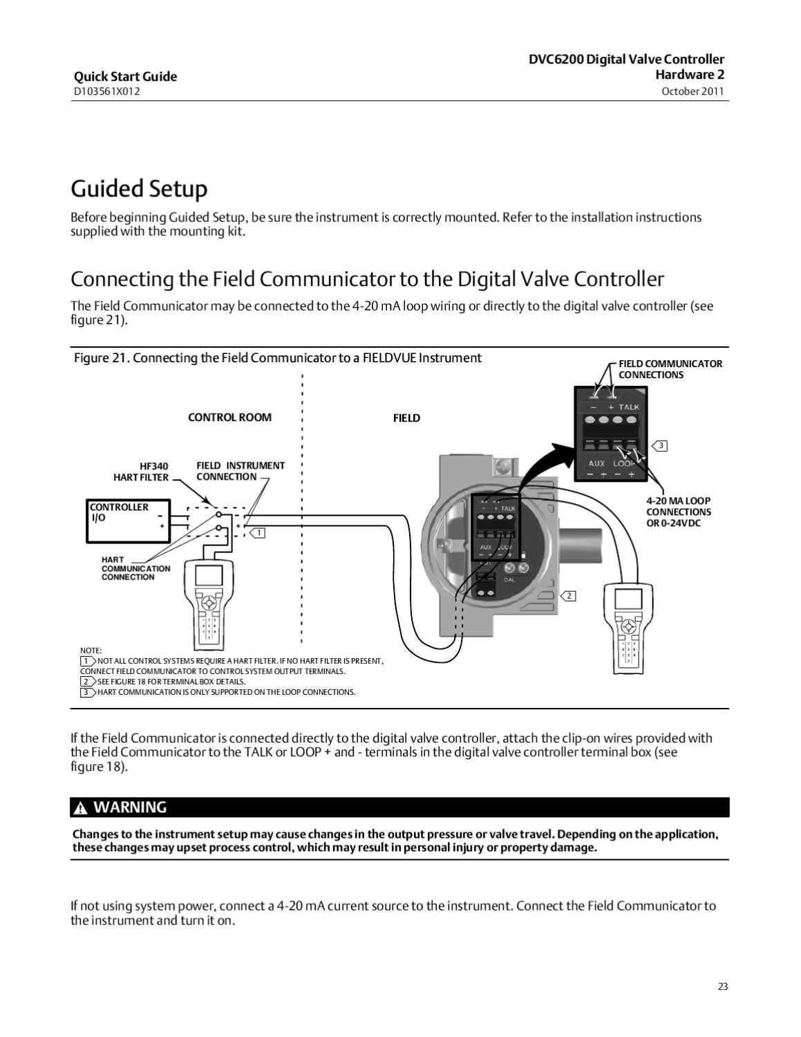 Dvc6200 Quick Start Guide Elctrncs Hrdwre Rev 2 Oct 2011 By Rmc Process Controls  U0026 Filtration