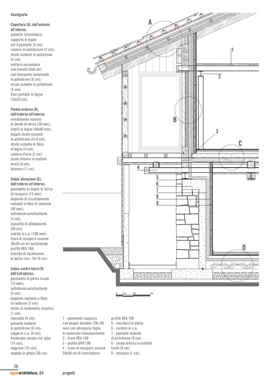 Legnoarchitettura 04 by edicomedizioni issuu - Forati portanti ...