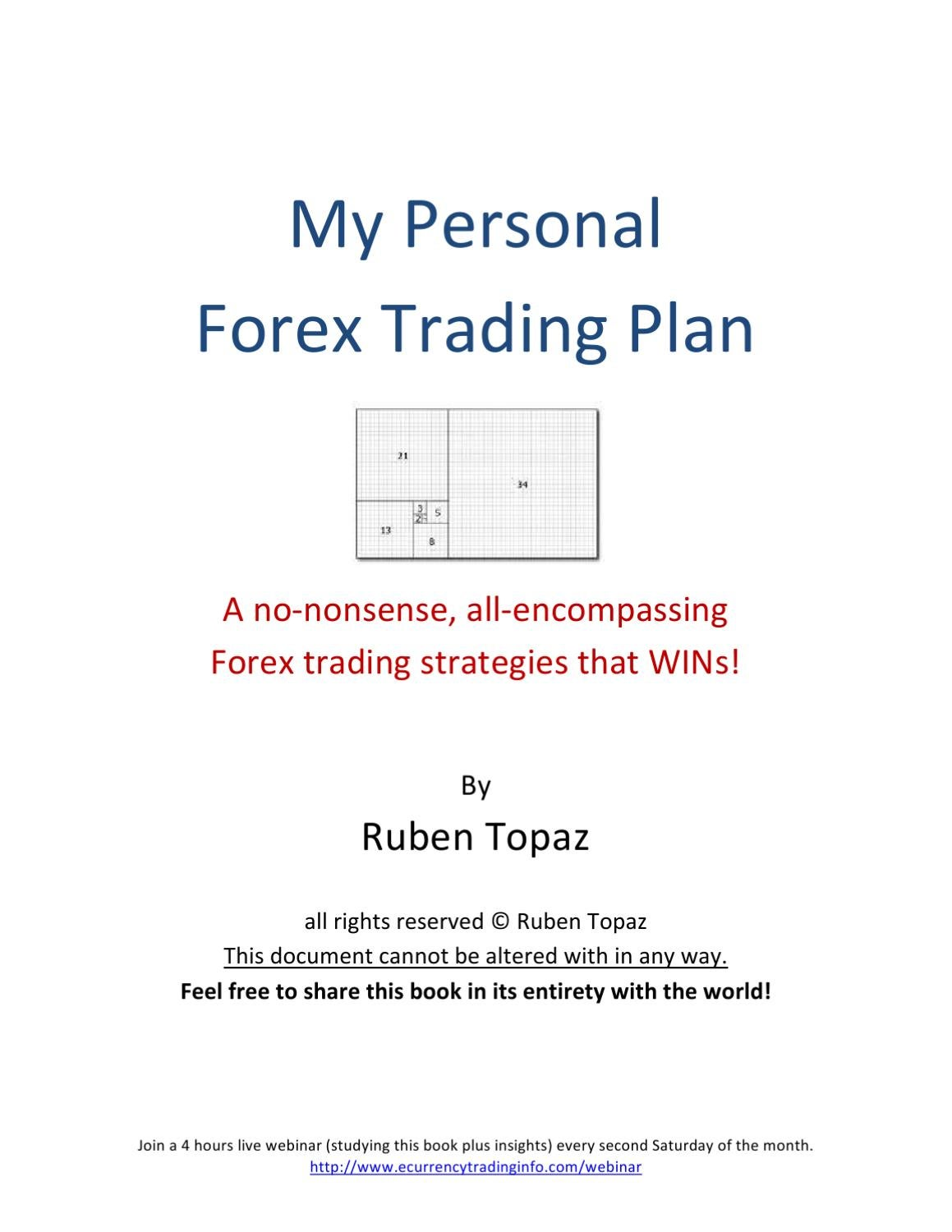 Moving Average Strategies for Forex Trading