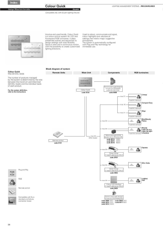 Iguzzini 2011 Working Catalogue By Bellatrix Issuu Block Diagram Led Lighting System