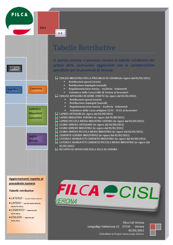 Tabelle retributive settore costruzioni verona by samuele for Ccnl legno e arredamento piccola e media industria