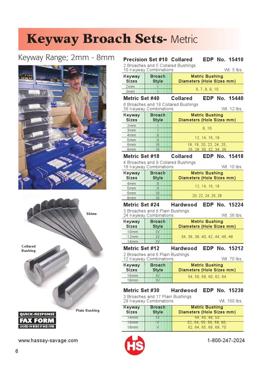 Bushings for Metric Sized Broaches Diameter 6mm-A