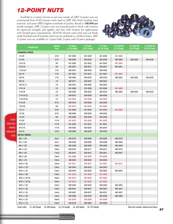 NUTS ARP 300-8365 10MM X 1.50 12PT